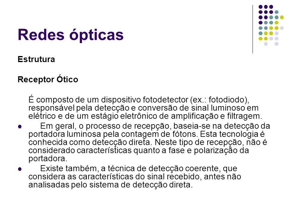 Redes ópticas Estrutura Receptor Ótico É composto de um dispositivo fotodetector (ex.: fotodiodo), responsável pela detecção e conversão de sinal lumi