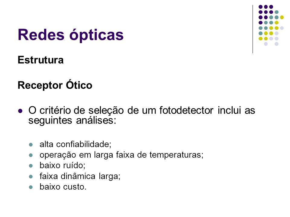 Redes ópticas Estrutura Receptor Ótico O critério de seleção de um fotodetector inclui as seguintes análises: alta confiabilidade; operação em larga f