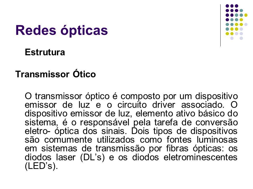 Redes ópticas Estrutura Transmissor Ótico O transmissor óptico é composto por um dispositivo emissor de luz e o circuito driver associado. O dispositi