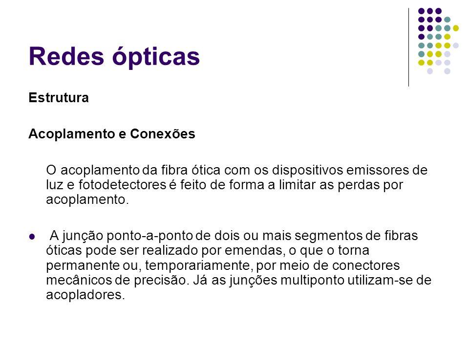 Redes ópticas Estrutura Acoplamento e Conexões O acoplamento da fibra ótica com os dispositivos emissores de luz e fotodetectores é feito de forma a l