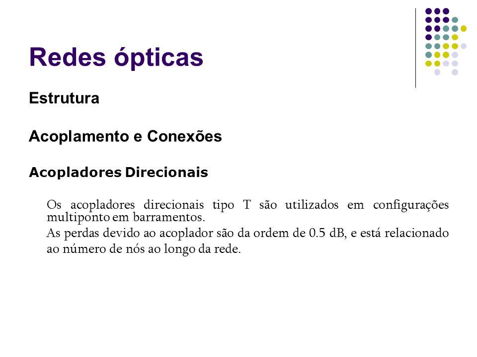 Redes ópticas Estrutura Acoplamento e Conexões Acopladores Direcionais Os acopladores direcionais tipo T são utilizados em configurações multiponto em