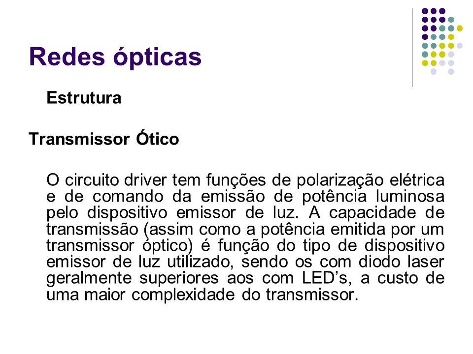 Redes ópticas Estrutura Fibra Ótica monomodo Vantagens da Fibra Óptica Monomodo Distâncias maiores e ilimitadas, quando comparadas as Fibras Ópticas Multimodo.
