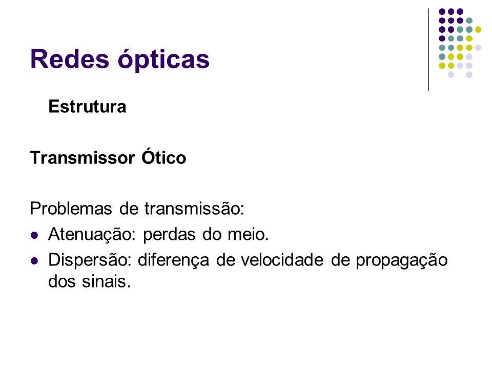 Redes ópticas Estrutura Receptor Ótico É composto de um dispositivo fotodetector (ex.: fotodiodo), responsável pela detecção e conversão de sinal luminoso em elétrico e de um estágio eletrônico de amplificação e filtragem.