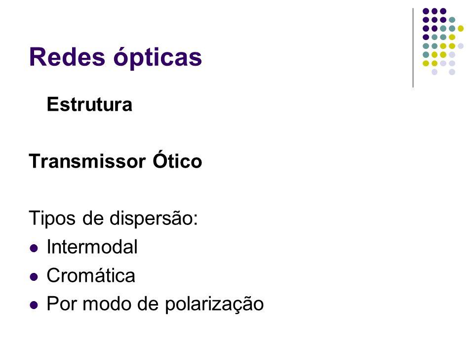 Redes ópticas Estrutura Transmissor Ótico Tipos de dispersão: Intermodal Cromática Por modo de polarização