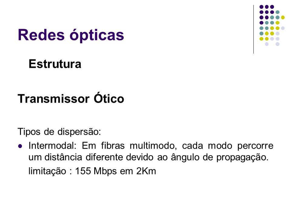 Redes ópticas Estrutura Transmissor Ótico Tipos de dispersão: Cromática : Cada cor (lambda) se propaga em uma velocidade diferente no meio.