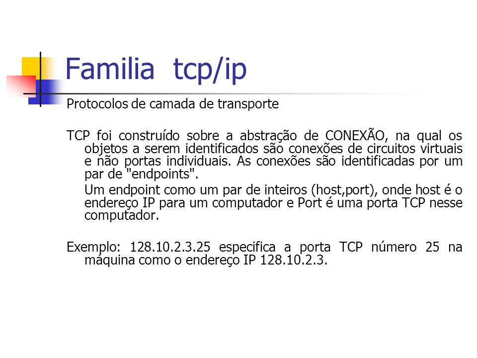 Familia tcp/ip Protocolos de camada de transporte TCP foi construído sobre a abstração de CONEXÃO, na qual os objetos a serem identificados são conexõ