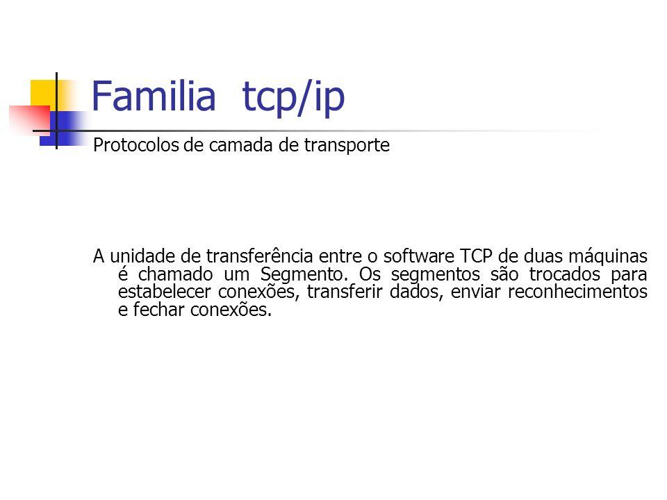 Familia tcp/ip Protocolos de camada de transporte A unidade de transferência entre o software TCP de duas máquinas é chamado um Segmento. Os segmentos
