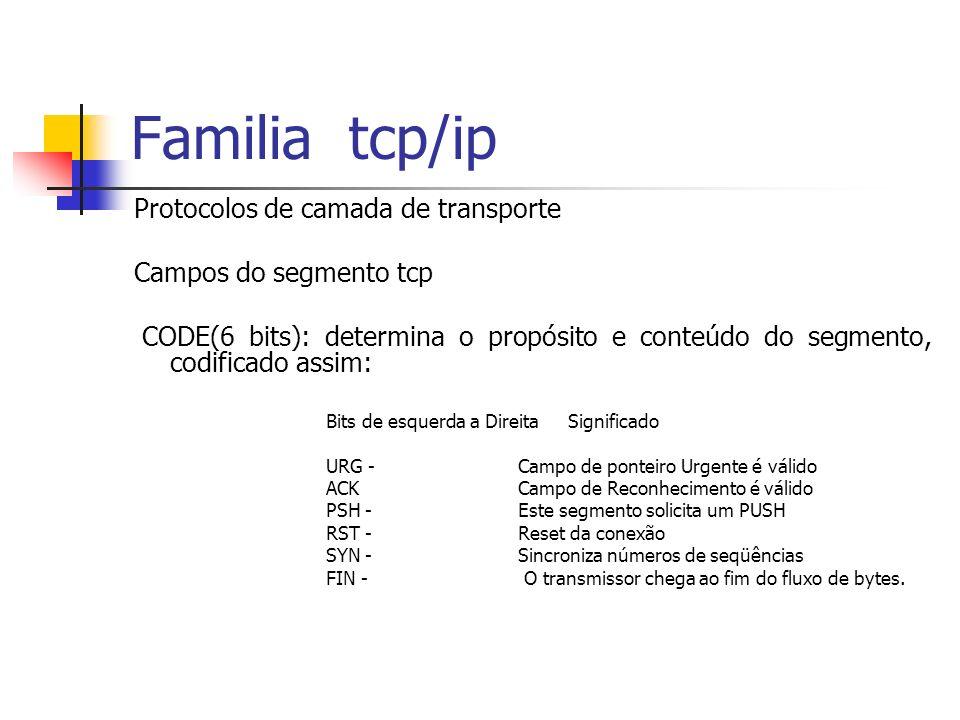 Familia tcp/ip Protocolos de camada de transporte Campos do segmento tcp CODE(6 bits): determina o propósito e conteúdo do segmento, codificado assim: