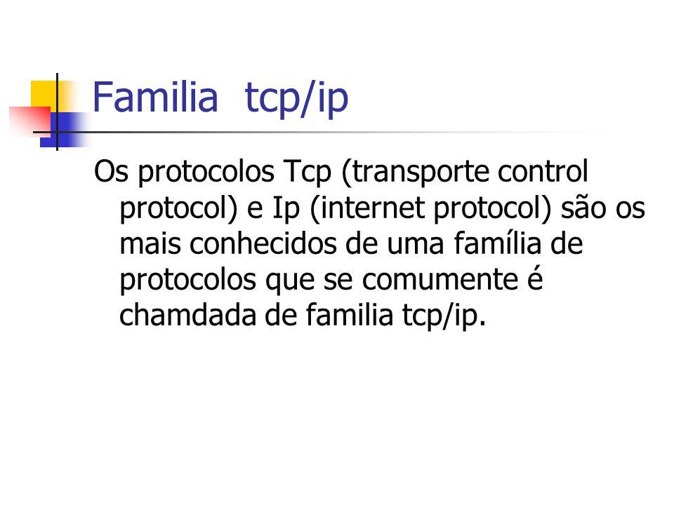 Familia tcp/ip Os protocolos Tcp (transporte control protocol) e Ip (internet protocol) são os mais conhecidos de uma família de protocolos que se com