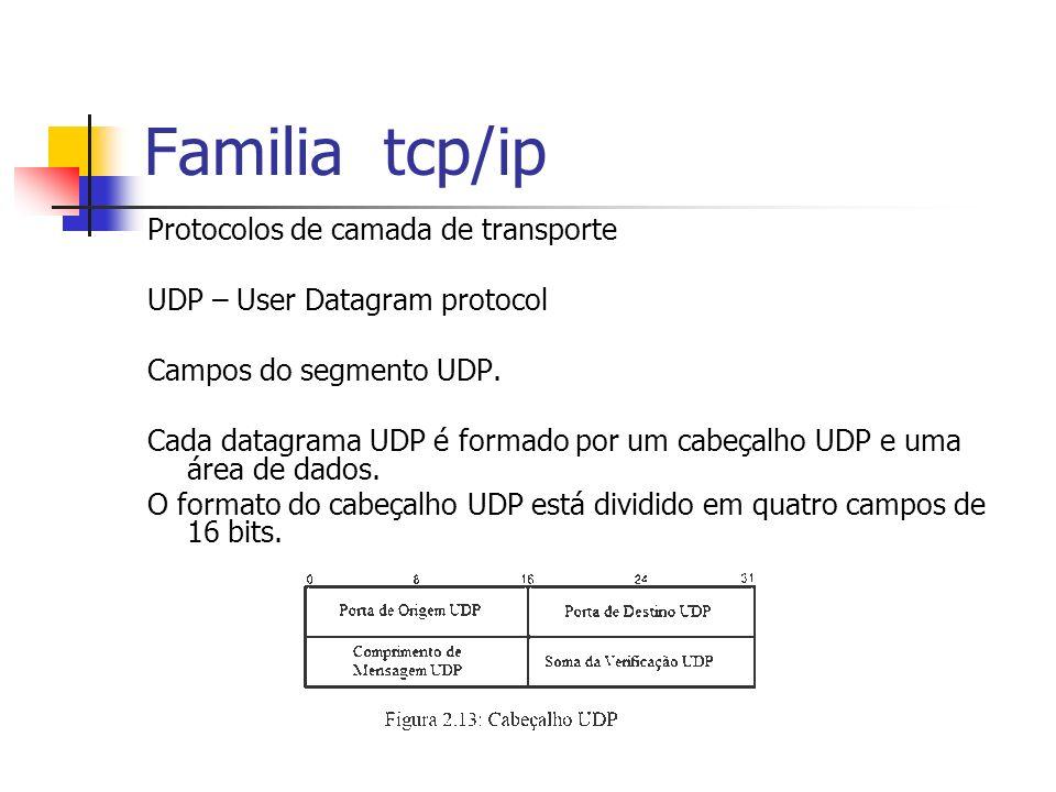 Familia tcp/ip Protocolos de camada de transporte UDP – User Datagram protocol Campos do segmento UDP. Cada datagrama UDP é formado por um cabeçalho U