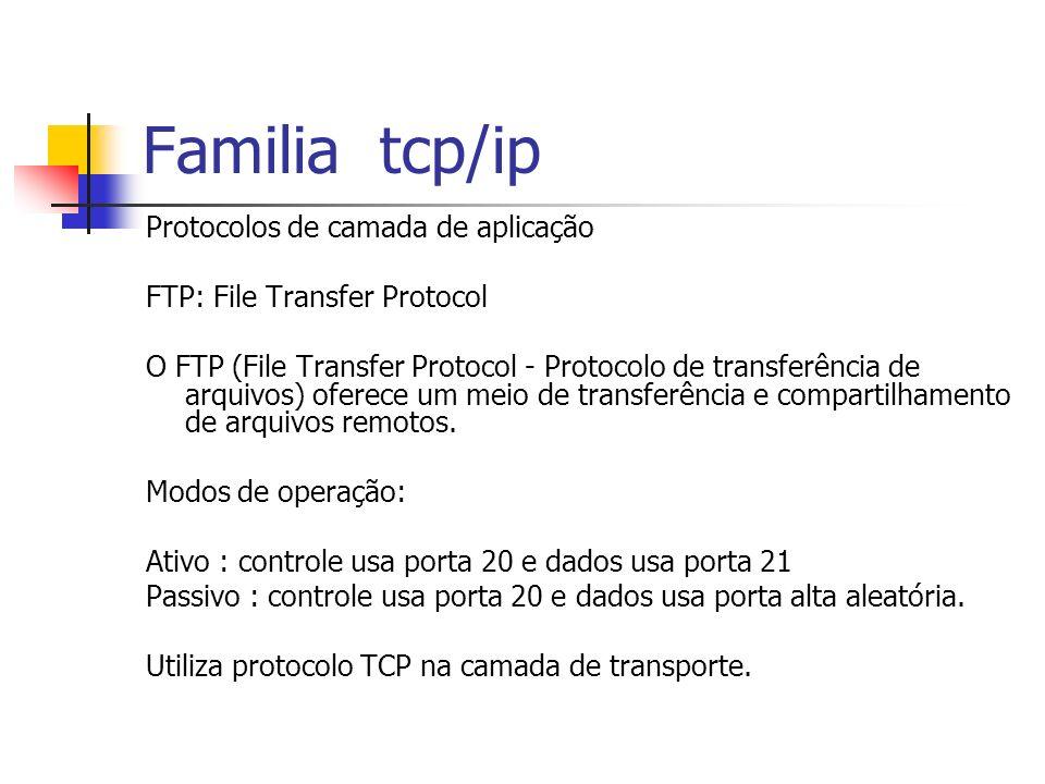 Familia tcp/ip Protocolos de camada de aplicação FTP: File Transfer Protocol O FTP (File Transfer Protocol - Protocolo de transferência de arquivos) o