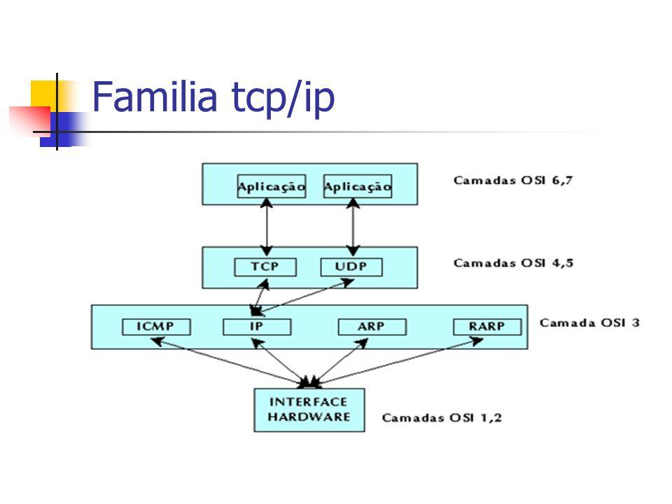 Familia tcp/ip Protocolos de camada de transporte TCP: Baseando-se no modelo de referência OSI, o protocolo TCP é um protocolo que reside na camada de transporte.