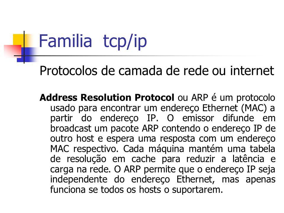 Familia tcp/ip Protocolos de camada de transporte Campos do segmento tcp CODE(6 bits): determina o propósito e conteúdo do segmento, codificado assim: Bits de esquerda a Direita Significado URG - Campo de ponteiro Urgente é válido ACKCampo de Reconhecimento é válido PSH - Este segmento solicita um PUSH RST - Reset da conexão SYN - Sincroniza números de seqüências FIN - O transmissor chega ao fim do fluxo de bytes.