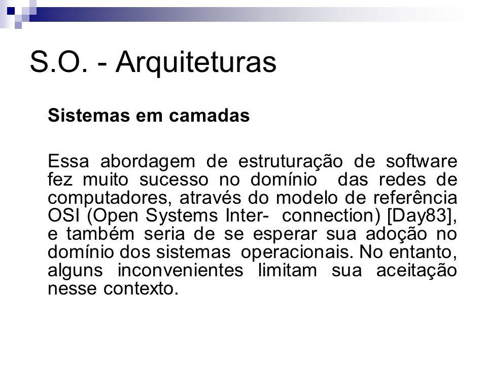 S.O. - Arquiteturas Sistemas em camadas Essa abordagem de estruturação de software fez muito sucesso no domínio das redes de computadores, através do