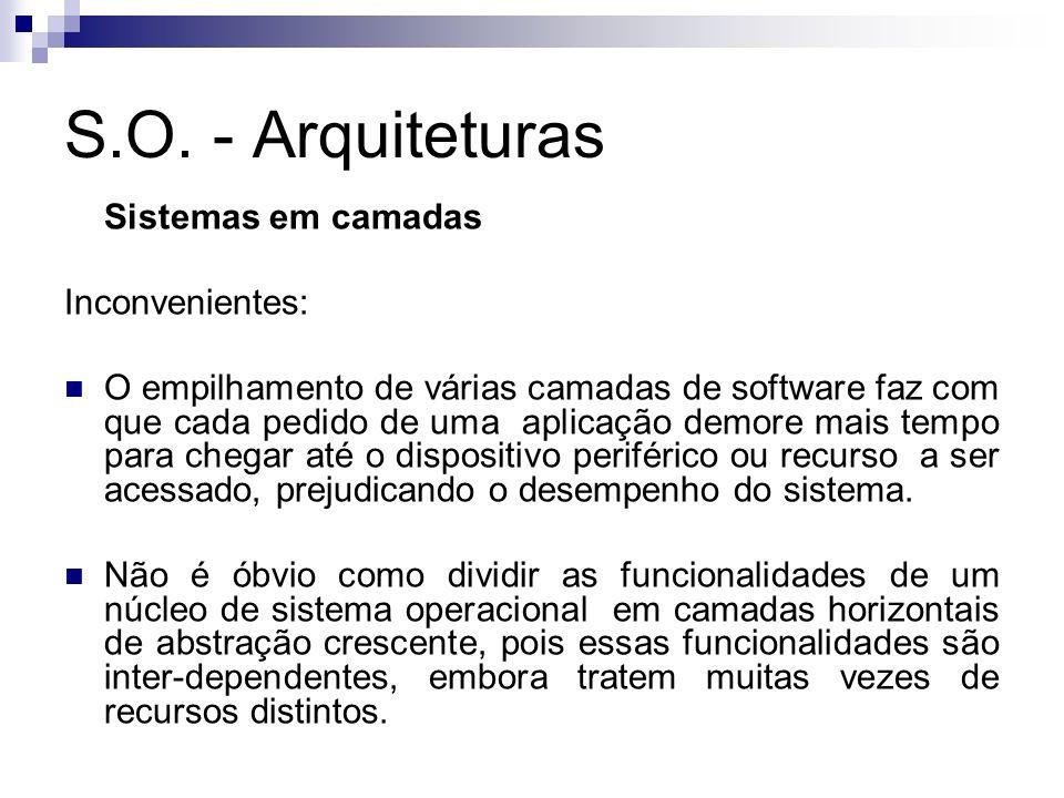S.O. - Arquiteturas Sistemas em camadas Inconvenientes: O empilhamento de várias camadas de software faz com que cada pedido de uma aplicação demore m