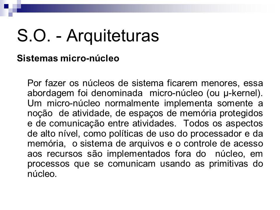 S.O. - Arquiteturas Sistemas micro-núcleo Por fazer os núcleos de sistema ficarem menores, essa abordagem foi denominada micro-núcleo (ou µ-kernel). U