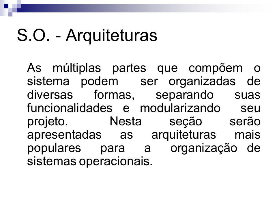 S.O. - Arquiteturas As múltiplas partes que compõem o sistema podem ser organizadas de diversas formas, separando suas funcionalidades e modularizando