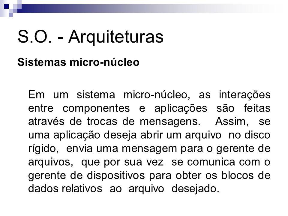 S.O. - Arquiteturas Sistemas micro-núcleo Em um sistema micro-núcleo, as interações entre componentes e aplicações são feitas através de trocas de men