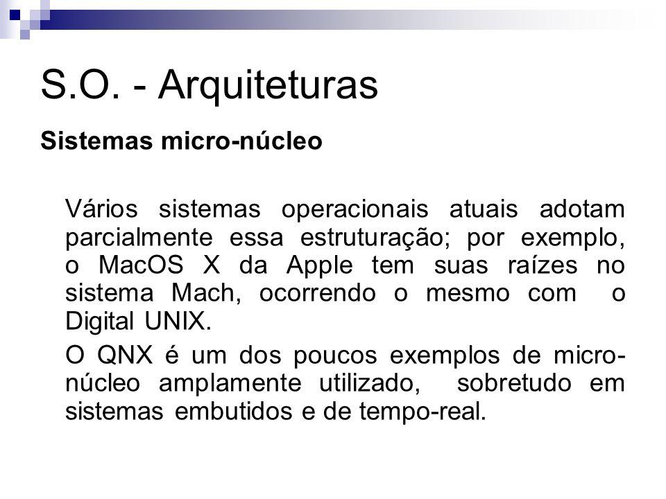 S.O. - Arquiteturas Sistemas micro-núcleo Vários sistemas operacionais atuais adotam parcialmente essa estruturação; por exemplo, o MacOS X da Apple t
