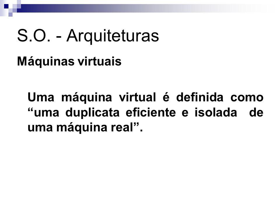 S.O. - Arquiteturas Máquinas virtuais Uma máquina virtual é definida como uma duplicata eficiente e isolada de uma máquina real.