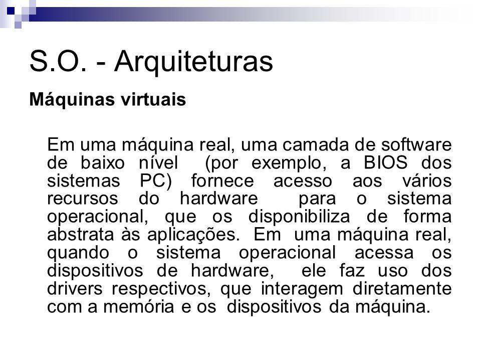 S.O. - Arquiteturas Máquinas virtuais Em uma máquina real, uma camada de software de baixo nível (por exemplo, a BIOS dos sistemas PC) fornece acesso