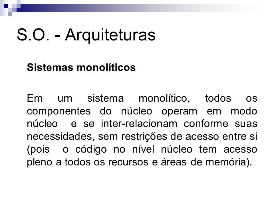 S.O. - Arquiteturas Sistemas monolíticos Em um sistema monolítico, todos os componentes do núcleo operam em modo núcleo e se inter-relacionam conforme