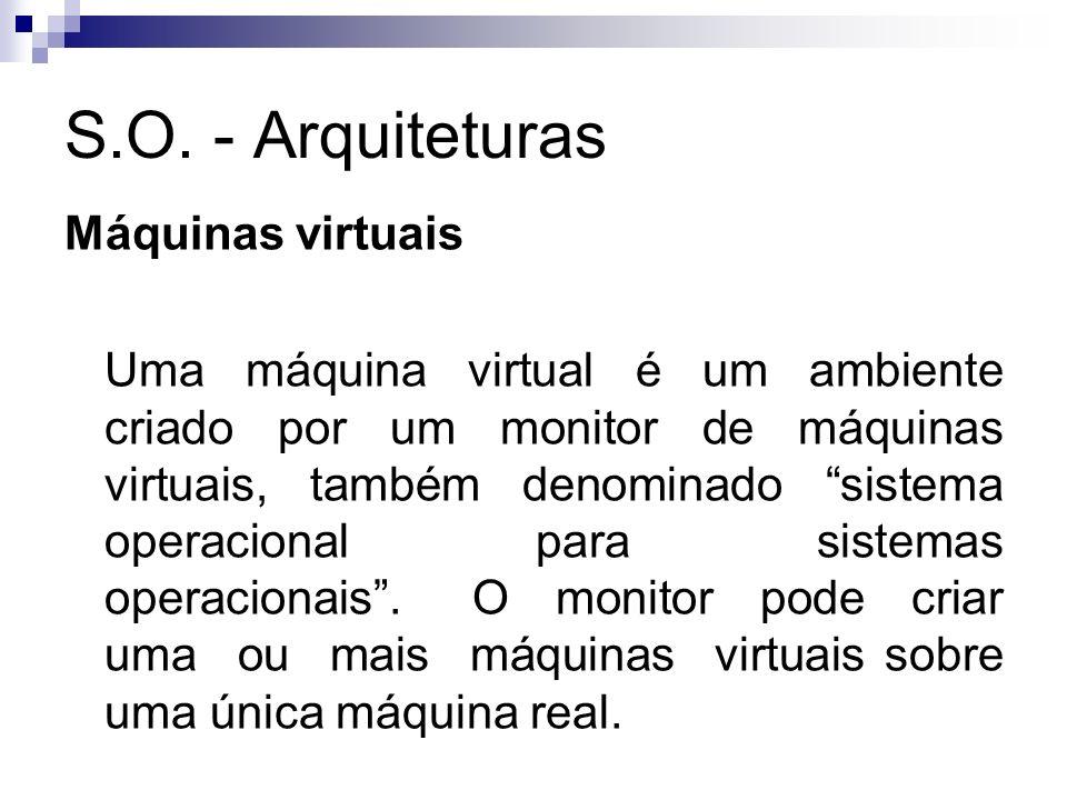 S.O. - Arquiteturas Máquinas virtuais Uma máquina virtual é um ambiente criado por um monitor de máquinas virtuais, também denominado sistema operacio