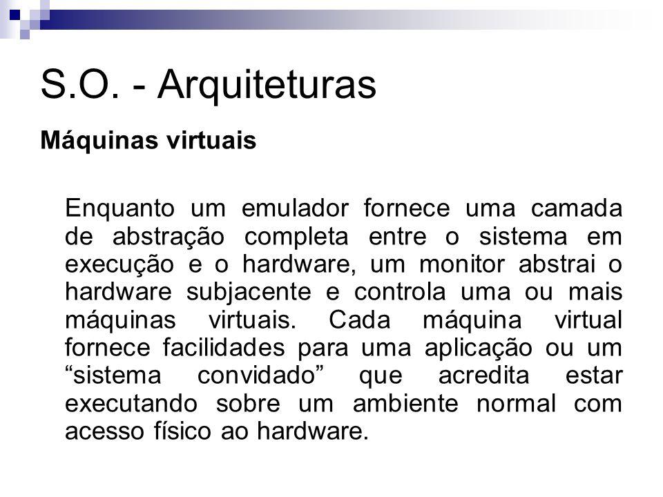S.O. - Arquiteturas Máquinas virtuais Enquanto um emulador fornece uma camada de abstração completa entre o sistema em execução e o hardware, um monit