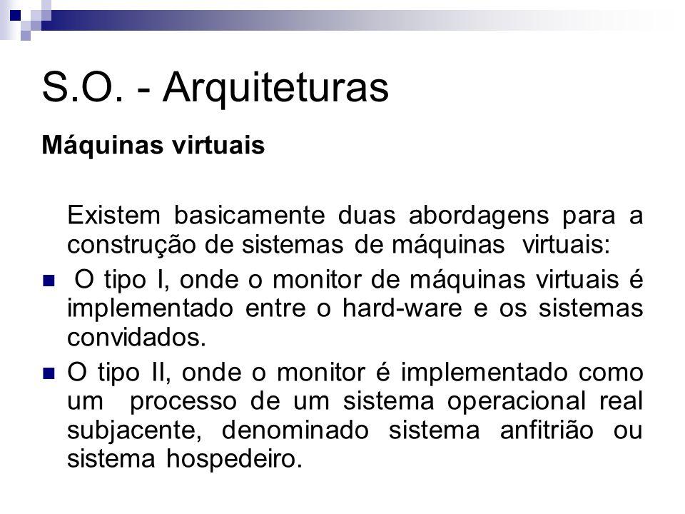 S.O. - Arquiteturas Máquinas virtuais Existem basicamente duas abordagens para a construção de sistemas de máquinas virtuais: O tipo I, onde o monitor