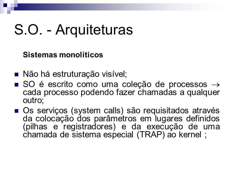 S.O. - Arquiteturas Sistemas monolíticos Não há estruturação visível; SO é escrito como uma coleção de processos cada processo podendo fazer chamadas