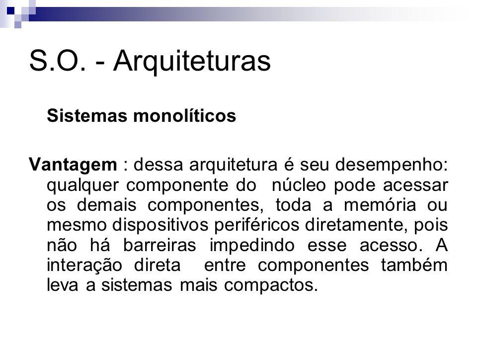 S.O. - Arquiteturas Sistemas monolíticos Vantagem : dessa arquitetura é seu desempenho: qualquer componente do núcleo pode acessar os demais component