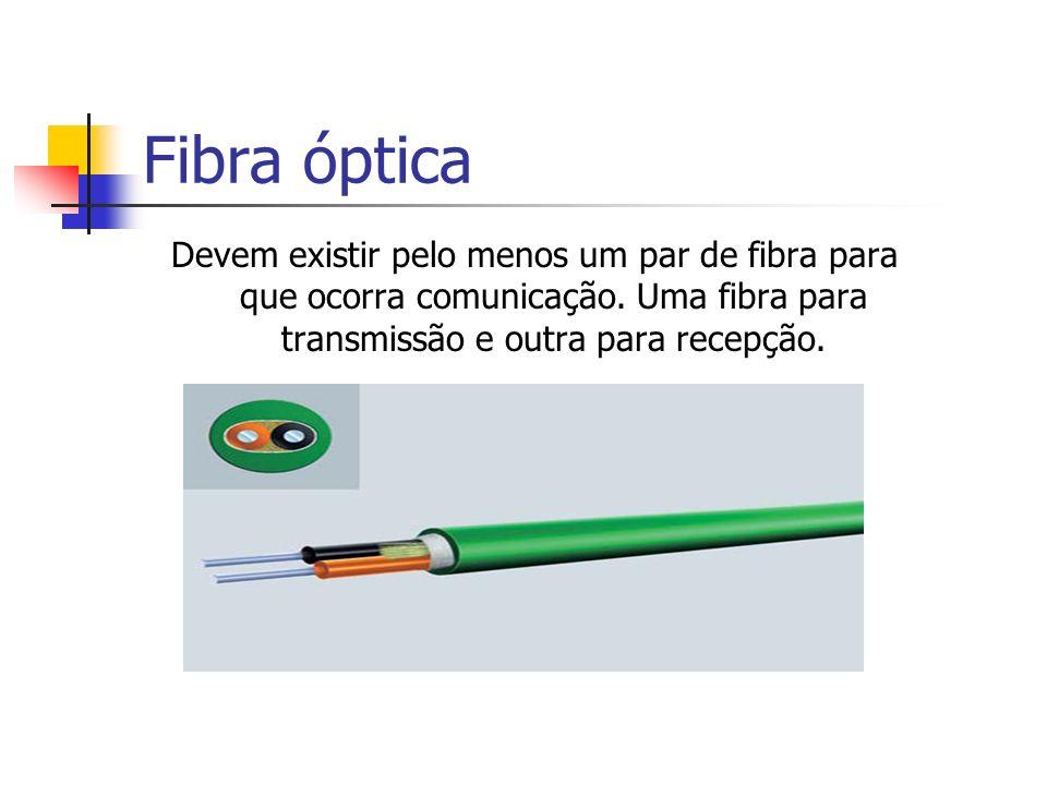 Devem existir pelo menos um par de fibra para que ocorra comunicação. Uma fibra para transmissão e outra para recepção.