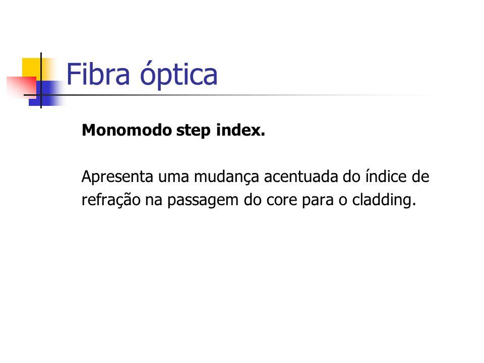 Fibra óptica Monomodo step index. Apresenta uma mudança acentuada do índice de refração na passagem do core para o cladding.