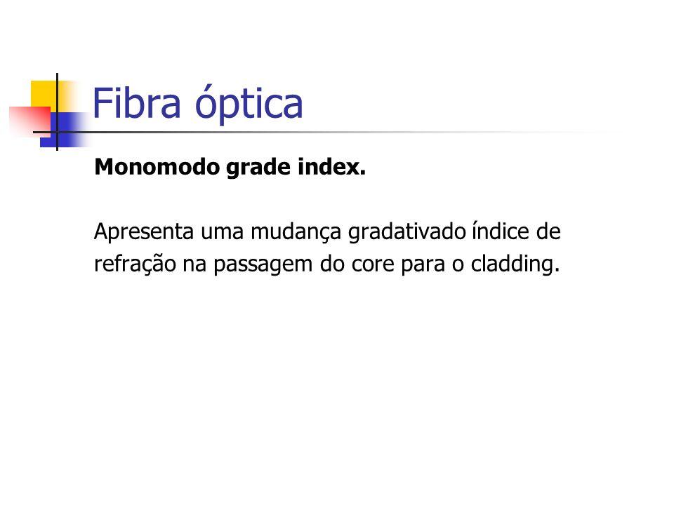 Fibra óptica Monomodo grade index. Apresenta uma mudança gradativado índice de refração na passagem do core para o cladding.