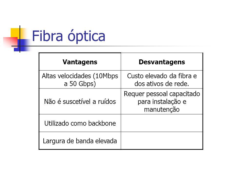 Fibra óptica VantagensDesvantagens Altas velocidades (10Mbps a 50 Gbps) Custo elevado da fibra e dos ativos de rede. Não é suscetível a ruídos Requer