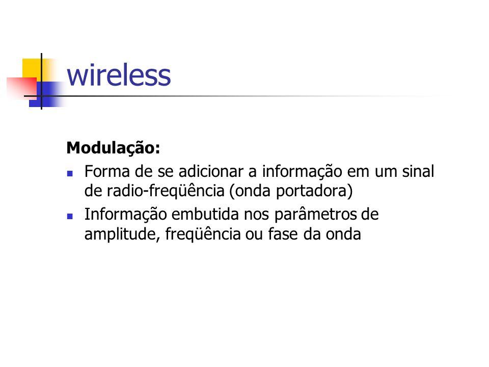 Modulação: Forma de se adicionar a informação em um sinal de radio-freqüência (onda portadora) Informação embutida nos parâmetros de amplitude, freqüê