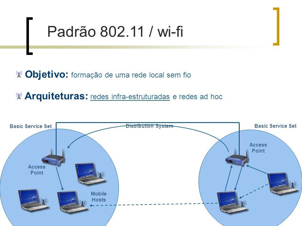 Objetivo: formação de uma rede local sem fio Arquiteturas: redes infra-estruturadas e redes ad hoc Access Point Basic Service Set Distribution System Basic Service Set Mobile Hosts Padrão 802.11 / wi-fi