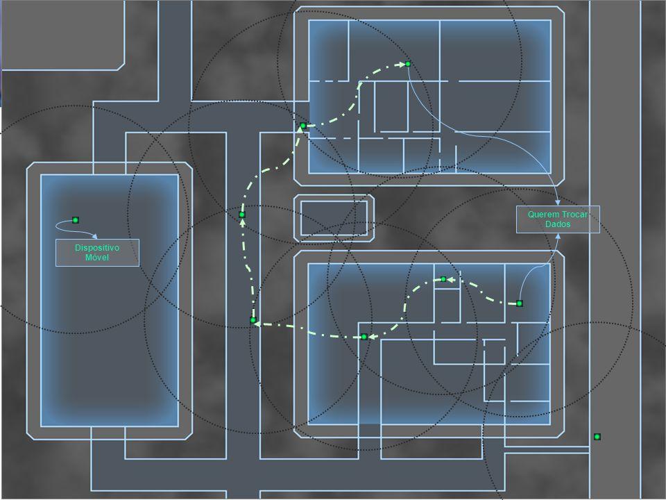 Objetivo: formação de uma rede local sem fio Arquiteturas: redes infra-estruturadas e redes ad hoc Dispositivo Móvel Querem Trocar Dados