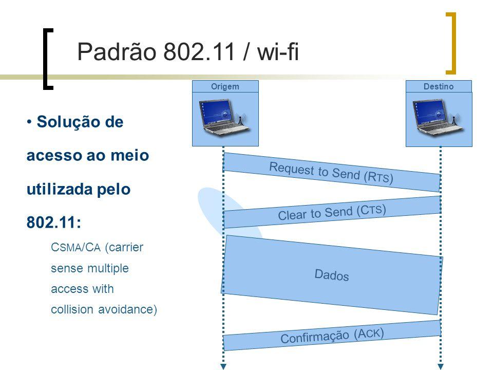 Solução de acesso ao meio utilizada pelo 802.11: C SMA /C A (carrier sense multiple access with collision avoidance) Origem Destino Request to Send (R TS ) Clear to Send (C TS ) Dados Confirmação (A CK ) Padrão 802.11 / wi-fi