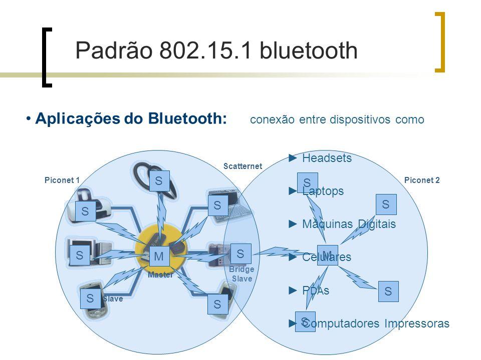 Aplicações do Bluetooth: conexão entre dispositivos como S S S S M Piconet 2 Scatternet Bridge Slave S S S S S S M Piconet 1 Slave Master S Headsets Laptops Máquinas Digitais Celulares P DA s Computadores Impressoras Padrão 802.15.1 bluetooth
