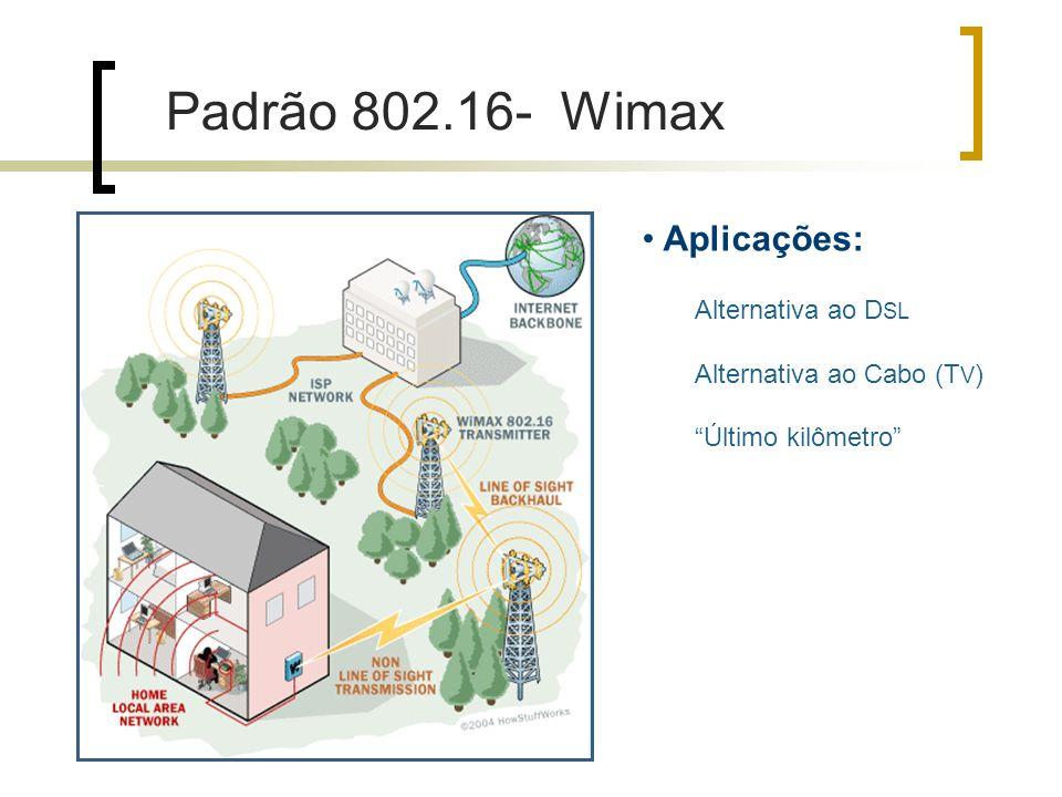 Aplicações: Alternativa ao D SL Alternativa ao Cabo (T V ) Último kilômetro Padrão 802.16- Wimax