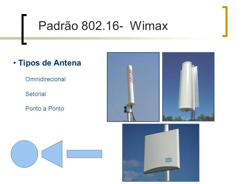 Tipos de Antena Omnidirecional Setorial Ponto a Ponto Padrão 802.16- Wimax