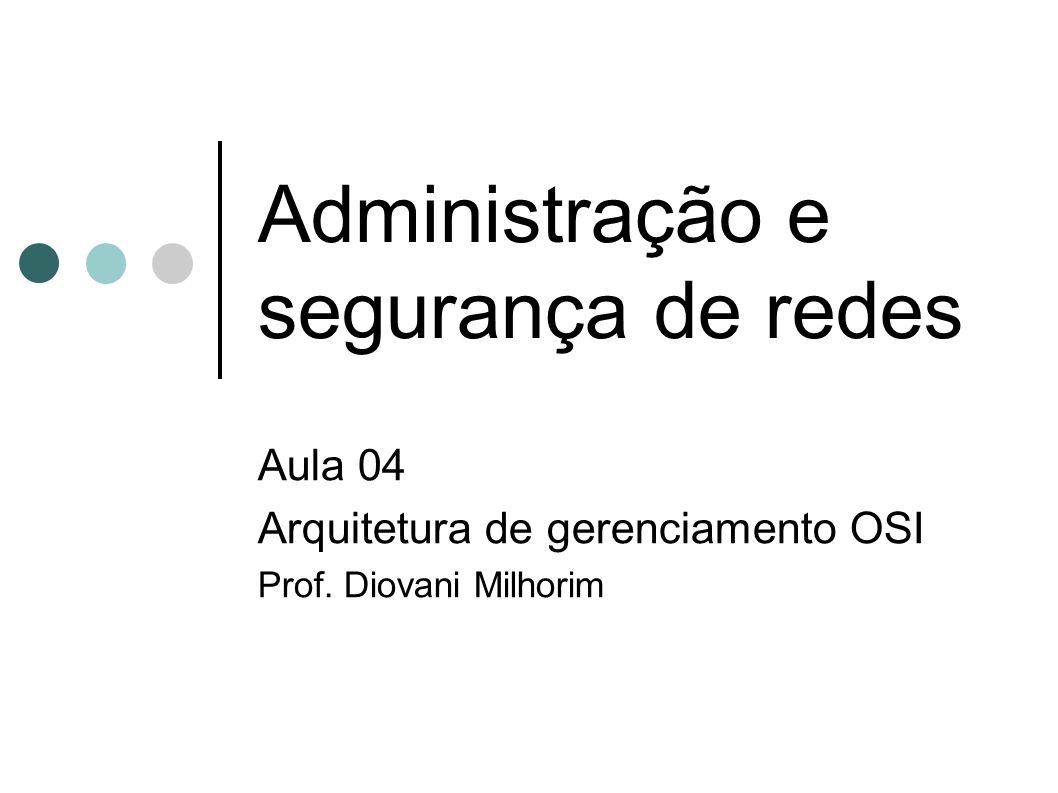 Administração e segurança de redes Aula 04 Arquitetura de gerenciamento OSI Prof. Diovani Milhorim
