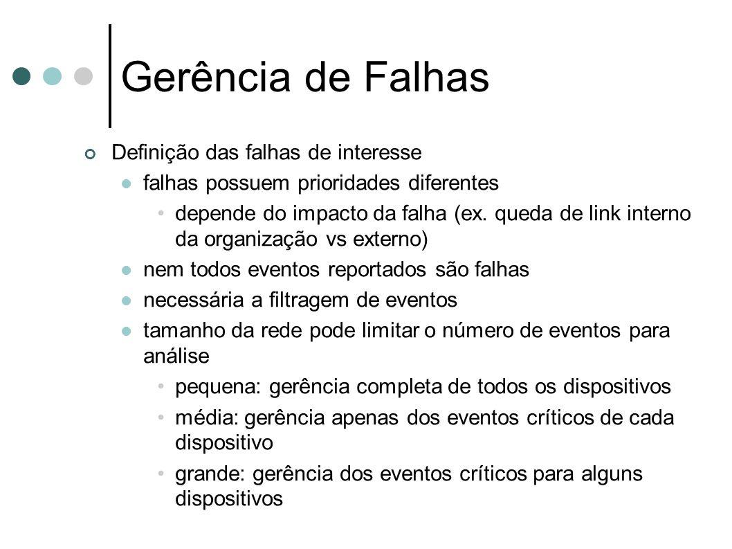 Gerência de Falhas Definição das falhas de interesse falhas possuem prioridades diferentes depende do impacto da falha (ex. queda de link interno da o