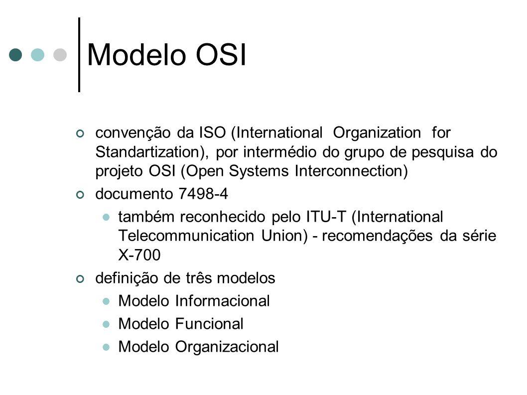 Modelo OSI convenção da ISO (International Organization for Standartization), por intermédio do grupo de pesquisa do projeto OSI (Open Systems Interco