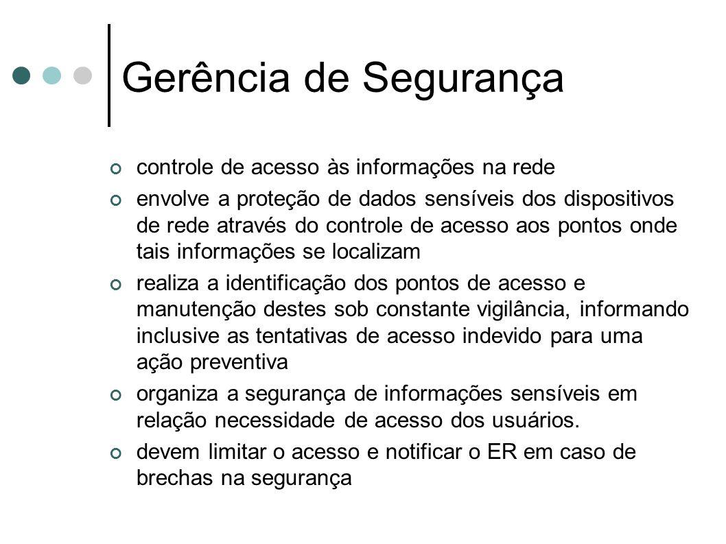 Gerência de Segurança controle de acesso às informações na rede envolve a proteção de dados sensíveis dos dispositivos de rede através do controle de