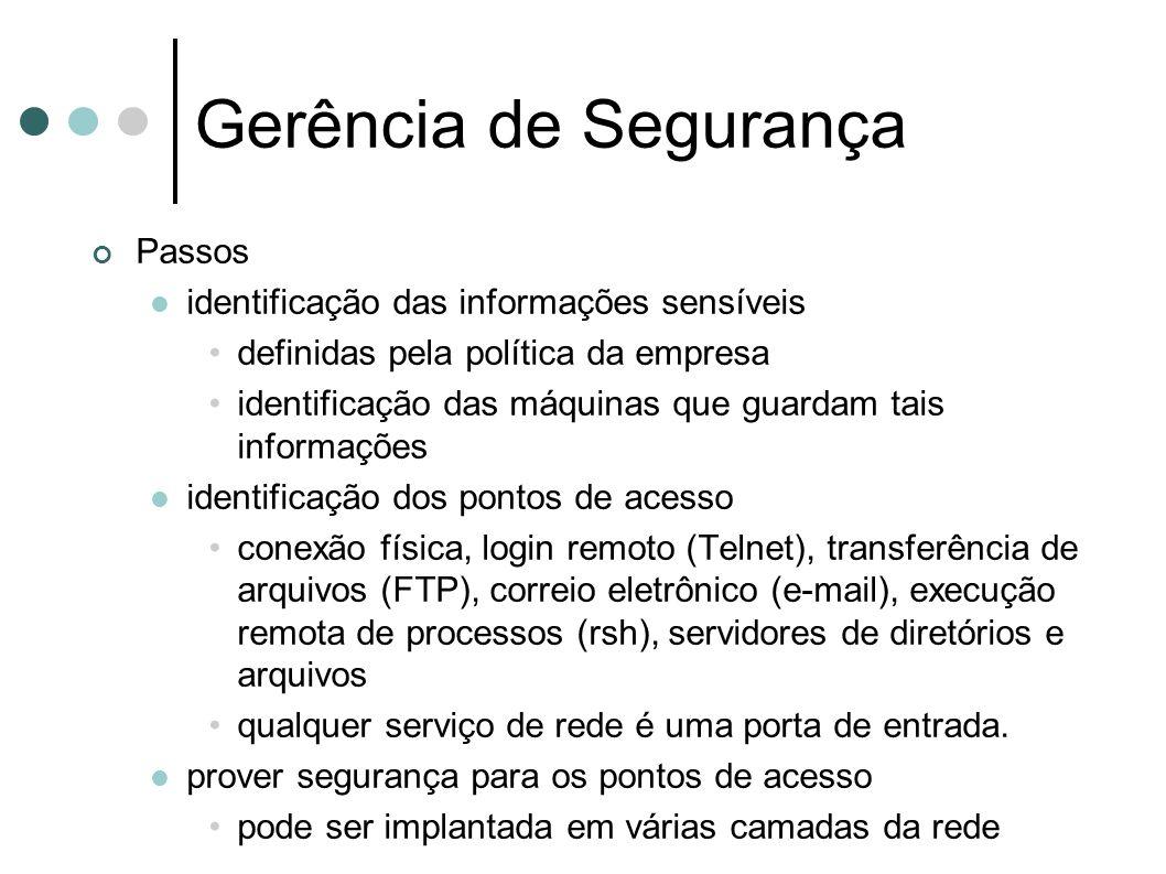 Gerência de Segurança Passos identificação das informações sensíveis definidas pela política da empresa identificação das máquinas que guardam tais in