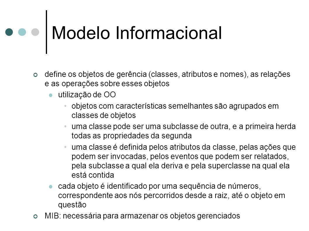 Modelo Informacional define os objetos de gerência (classes, atributos e nomes), as relações e as operações sobre esses objetos utilização de OO objet