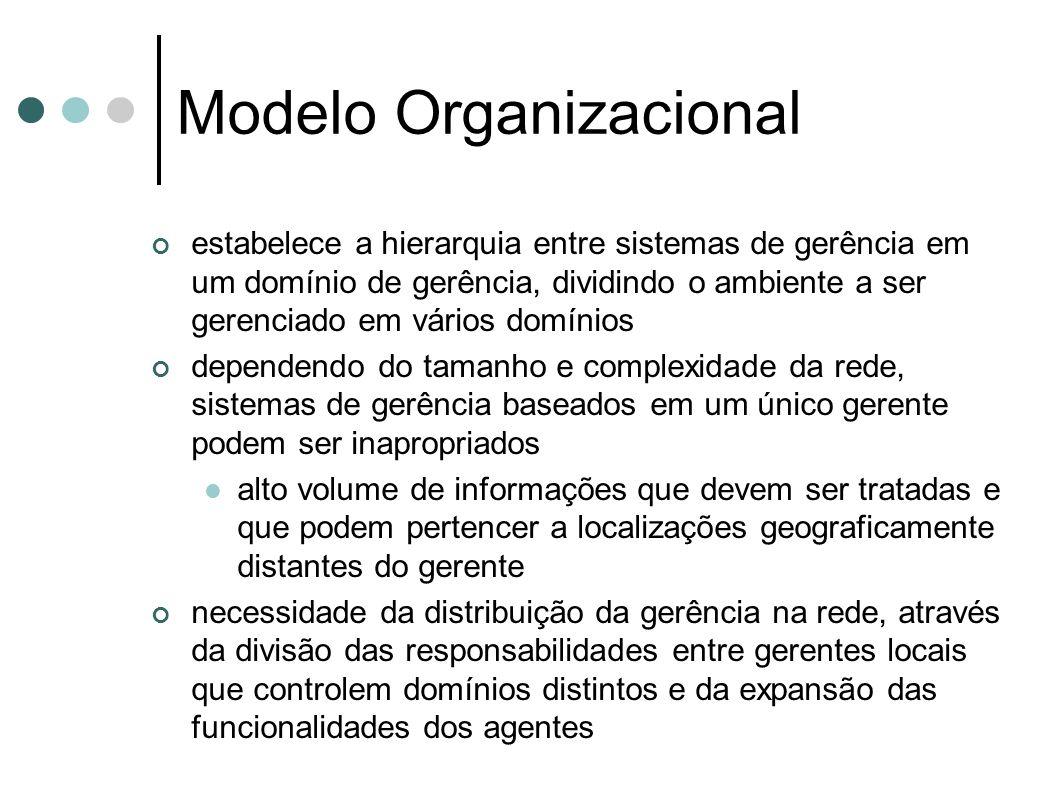 Modelo Organizacional define a disposição dos gerentes na rede e a distribuição das funções de gerência cada gerente local de um domínio pode prover acesso a um gerente responsável (pessoa que interage com o sistema de gerenciamento) local e/ou ser automatizado para executar funções delegadas por um gerente de mais alto nível, geralmente denominado de Centro de Operações da Rede (NOC - Network Operation Center) NOC: responsável por gerenciar os aspectos interdomínios, tal como um enlace que envolva vários domínios, ou aspectos específicos de um domínio, devido à inexistência de gerente local