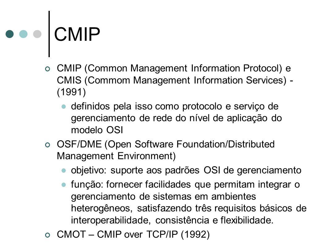 CMIP CMIP (Common Management Information Protocol) e CMIS (Commom Management Information Services) - (1991) definidos pela isso como protocolo e servi